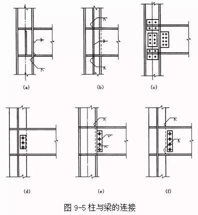 构件的截面形式,连接方式及制作|钢结构工程设计