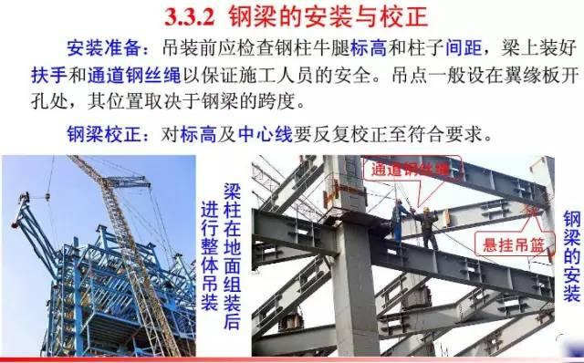 钢结构工程的安装步骤
