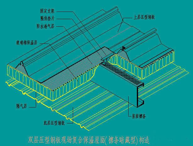 墙面板板型图    复合保温墙体(竖向排板)构造三维图   复合保温墙体(横向排板)构造三维图   山墙节点  高低跨泛水  墙面变形缝  构件穿墙做法   屋面板板型图    现场复合保温屋面构造    采光板搭接二