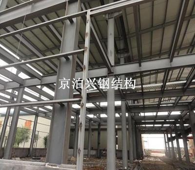 装配式钢结构建筑体系
