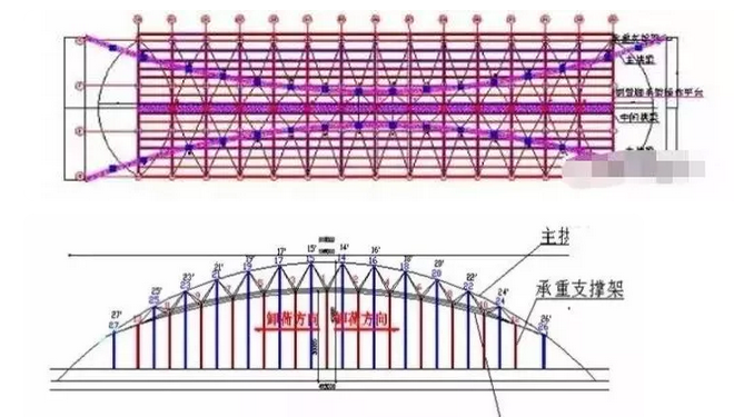 拱形钢结构施工详解