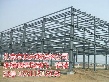 关于钢结构设计问答题的总结,您都知道吗?