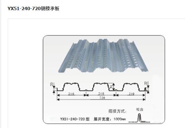 YX51-240-720 钢楼承板