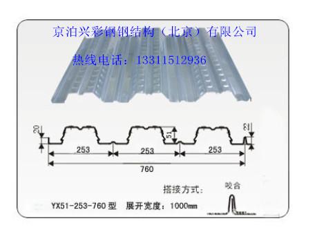 yx51-253-760型