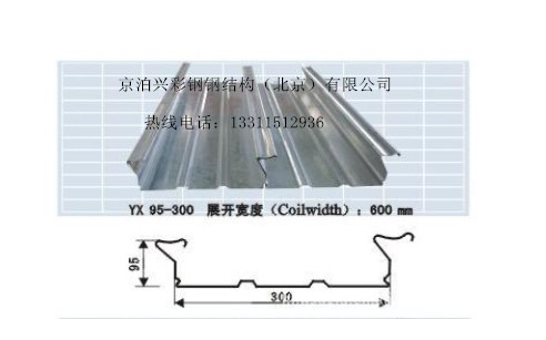 Yx95-300(闭口)
